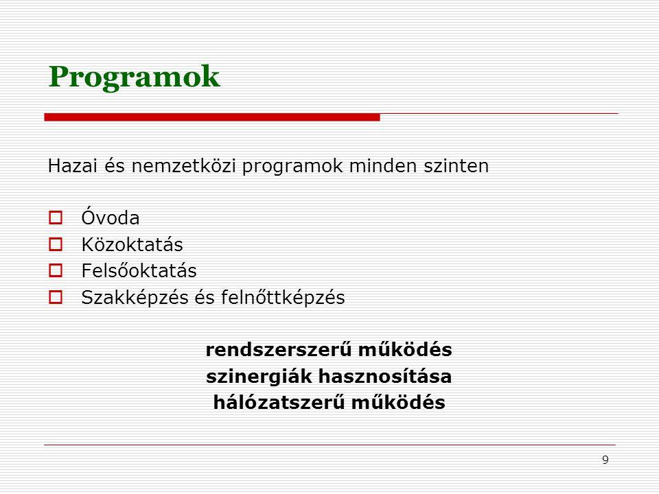 9 Programok Hazai és nemzetközi programok minden szinten  Óvoda  Közoktatás  Felsőoktatás  Szakképzés és felnőttképzés rendszerszerű működés szinergiák hasznosítása hálózatszerű működés