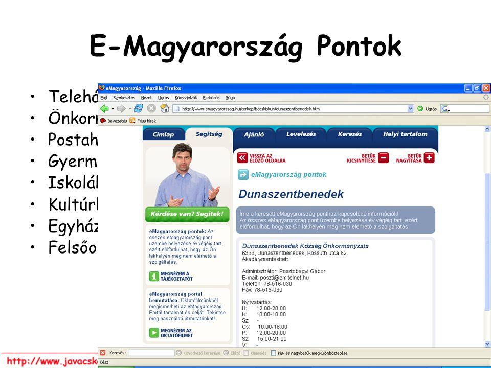 E-Magyarország Pontok Teleházak Önkormányzatok Postahivatalok Gyermek- és szociális otthonok Iskolák Kultúrházak Egyházi intézmények Felsőoktatási int