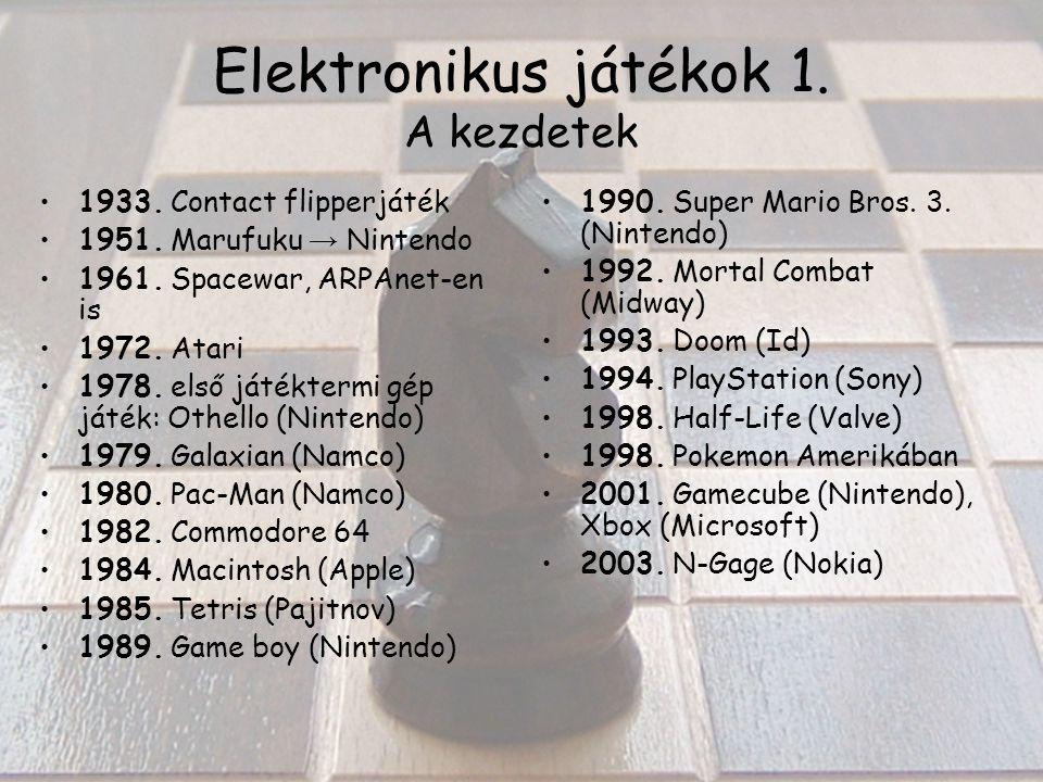 Elektronikus játékok 1. A kezdetek 1933. Contact flipperjáték 1951.