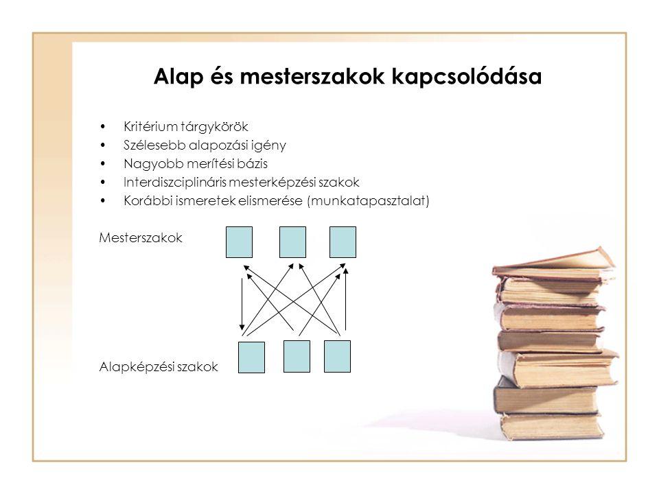 Alap és mesterszakok kapcsolódása Kritérium tárgykörök Szélesebb alapozási igény Nagyobb merítési bázis Interdiszciplináris mesterképzési szakok Koráb