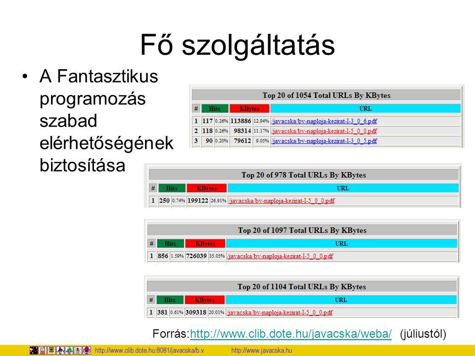 Fő szolgáltatás A Fantasztikus programozás szabad elérhetőségének biztosítása Forrás:http://www.clib.dote.hu/javacska/weba/ (júliustól)http://www.clib.dote.hu/javacska/weba/