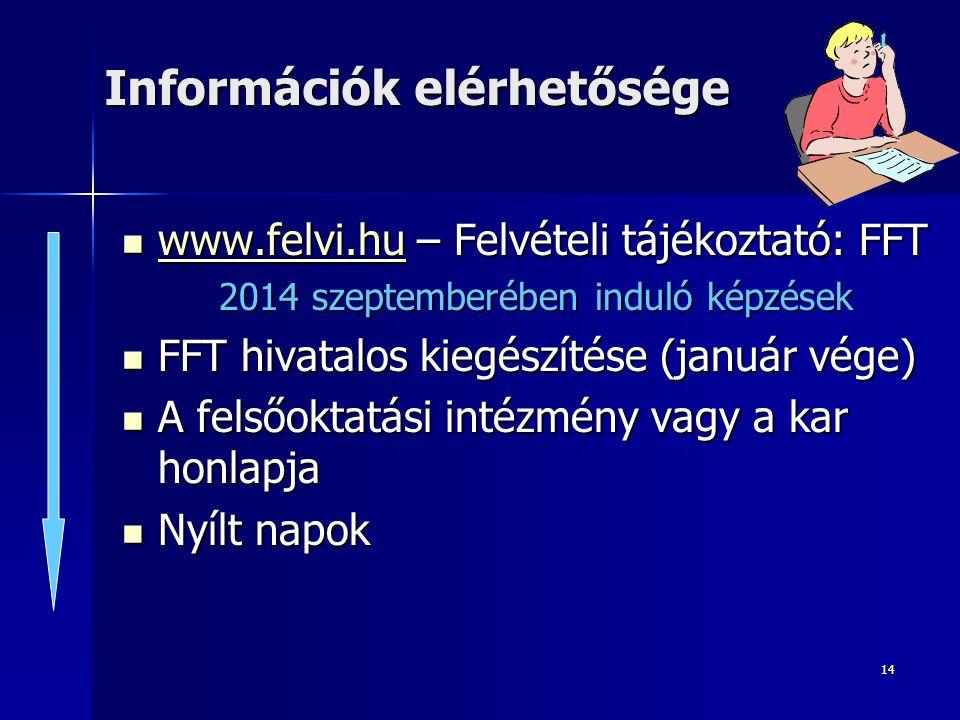 14 Információk elérhetősége www.felvi.hu – Felvételi tájékoztató: FFT www.felvi.hu – Felvételi tájékoztató: FFT www.felvi.hu 2014 szeptemberében indul