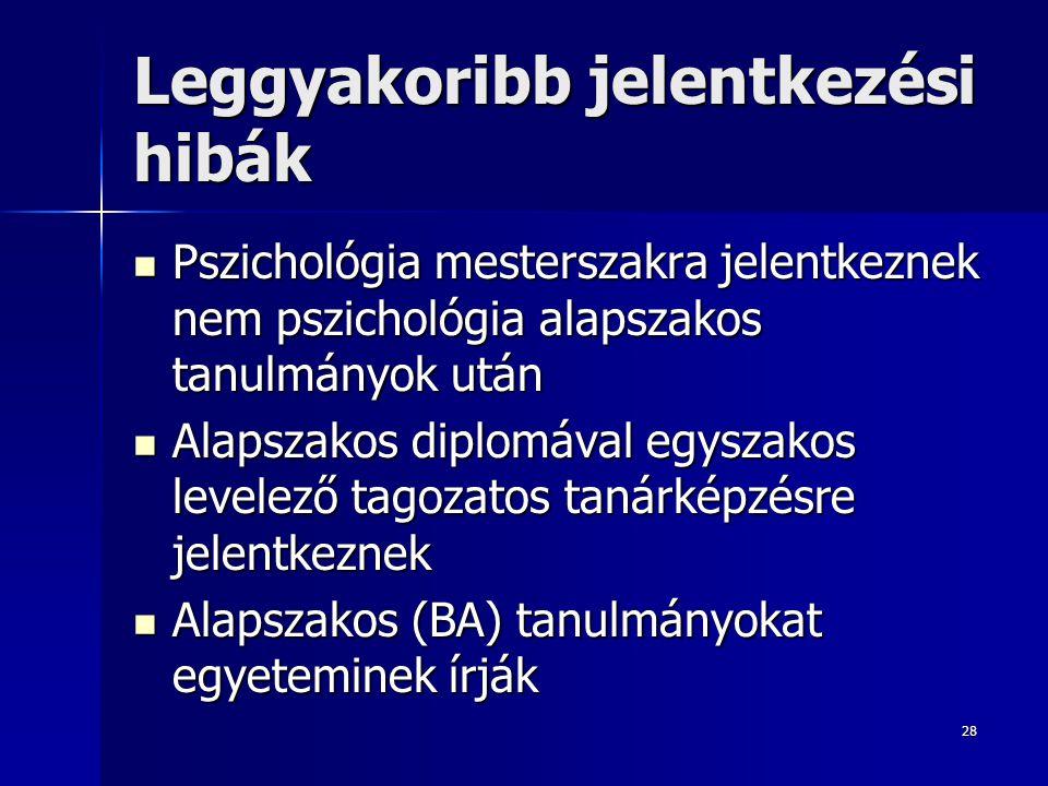 28 Leggyakoribb jelentkezési hibák Pszichológia mesterszakra jelentkeznek nem pszichológia alapszakos tanulmányok után Pszichológia mesterszakra jelen