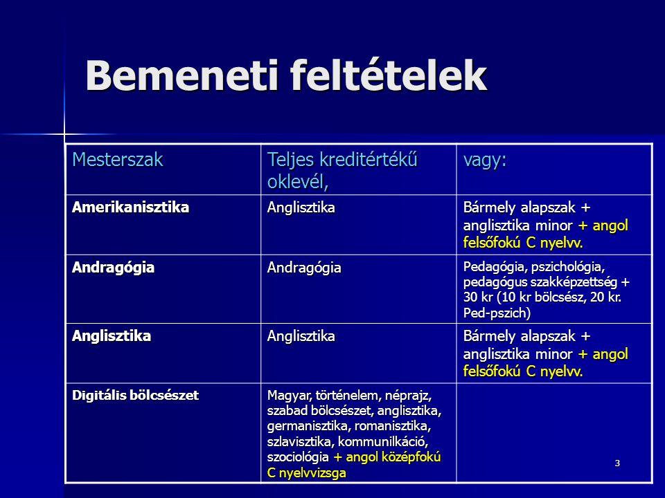 14 Információk elérhetősége www.felvi.hu – Felvételi tájékoztató: FFT www.felvi.hu – Felvételi tájékoztató: FFT www.felvi.hu 2014 szeptemberében induló képzések FFT hivatalos kiegészítése (január vége) FFT hivatalos kiegészítése (január vége) A felsőoktatási intézmény vagy a kar honlapja A felsőoktatási intézmény vagy a kar honlapja Nyílt napok Nyílt napok