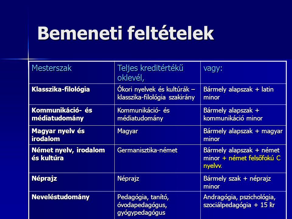 6 Bemeneti feltételek Mesterszak Teljes kreditértékű oklevél, vagy: PszichológiaPszichológia- Szlavisztika (orosz) Szlavisztika-orosz Szlavisztika-lengyel + orosz középfokú C nyelvv.