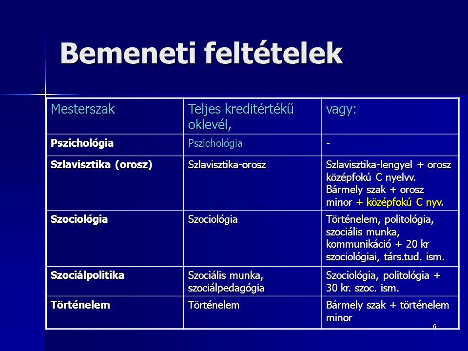 6 Bemeneti feltételek Mesterszak Teljes kreditértékű oklevél, vagy: PszichológiaPszichológia- Szlavisztika (orosz) Szlavisztika-orosz Szlavisztika-len