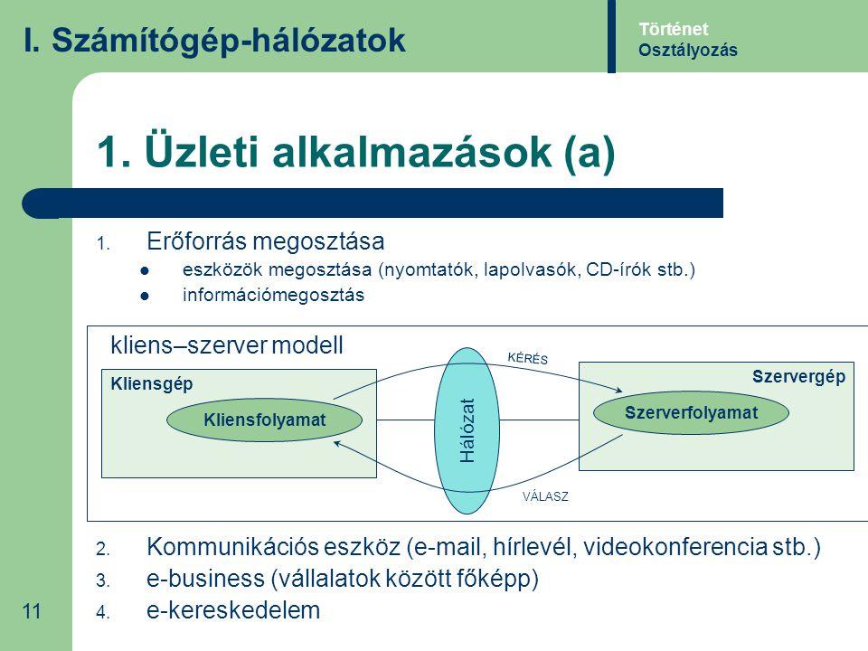 1. Üzleti alkalmazások (a) 1. Erőforrás megosztása eszközök megosztása (nyomtatók, lapolvasók, CD-írók stb.) információmegosztás 2. Kommunikációs eszk