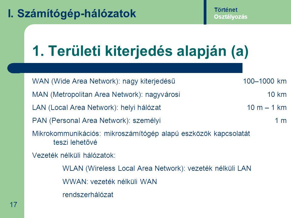 1. Területi kiterjedés alapján (a) WAN (Wide Area Network): nagy kiterjedésű 100–1000 km MAN (Metropolitan Area Network): nagyvárosi10 km LAN (Local A