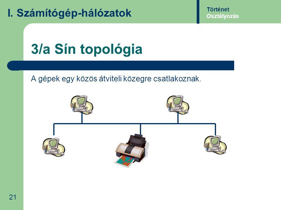 3/a Sín topológia A gépek egy közös átviteli közegre csatlakoznak. Történet Osztályozás I. Számítógép-hálózatok 21