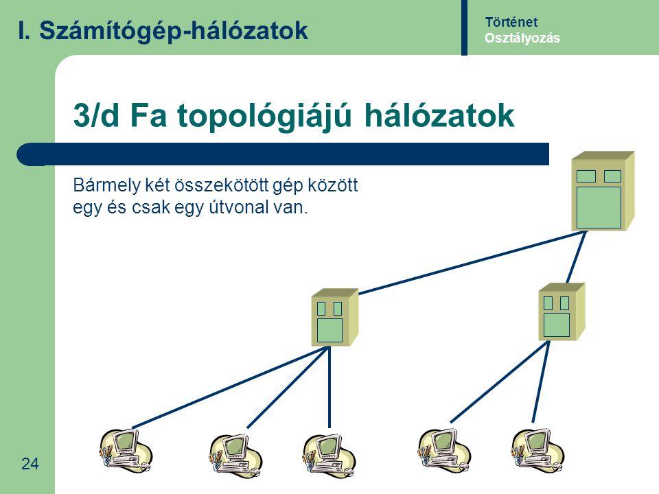 3/d Fa topológiájú hálózatok Bármely két összekötött gép között egy és csak egy útvonal van. Történet Osztályozás I. Számítógép-hálózatok 24