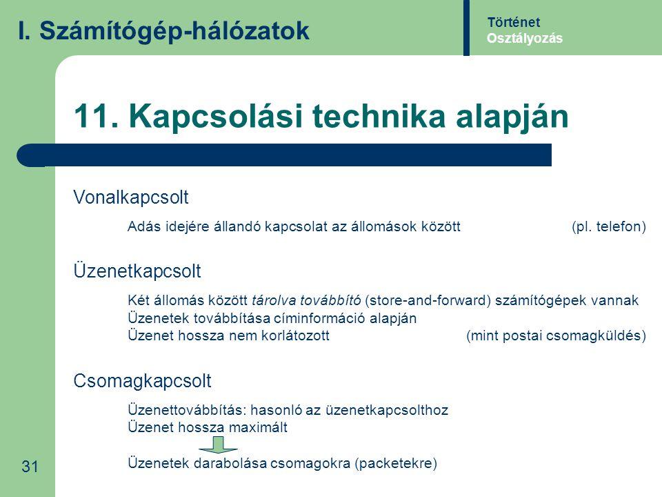 11. Kapcsolási technika alapján Történet Osztályozás I. Számítógép-hálózatok Vonalkapcsolt Adás idejére állandó kapcsolat az állomások között (pl. tel