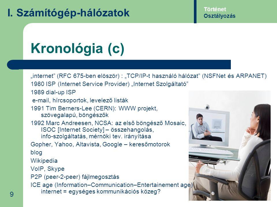 """Kronológia (c) """"internet"""" (RFC 675-ben elöször) : """"TCP/IP-t használó hálózat"""" (NSFNet és ARPANET) 1980 ISP (Internet Service Provider) """"Internet Szolg"""
