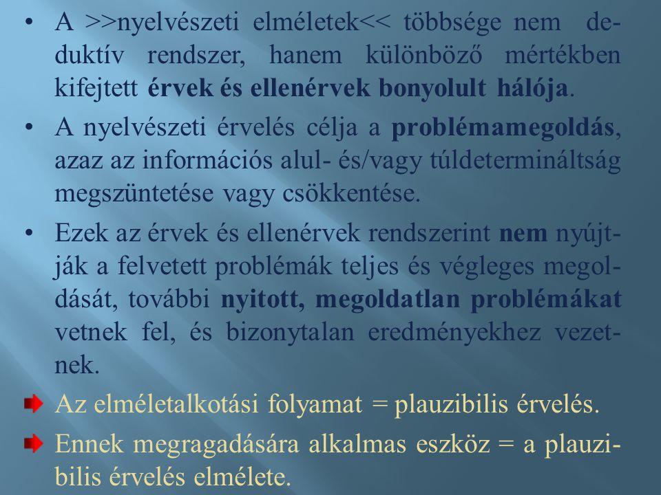 A >>nyelvészeti elméletek<< többsége nem de- duktív rendszer, hanem különböző mértékben kifejtett érvek és ellenérvek bonyolult hálója. A nyelvészeti