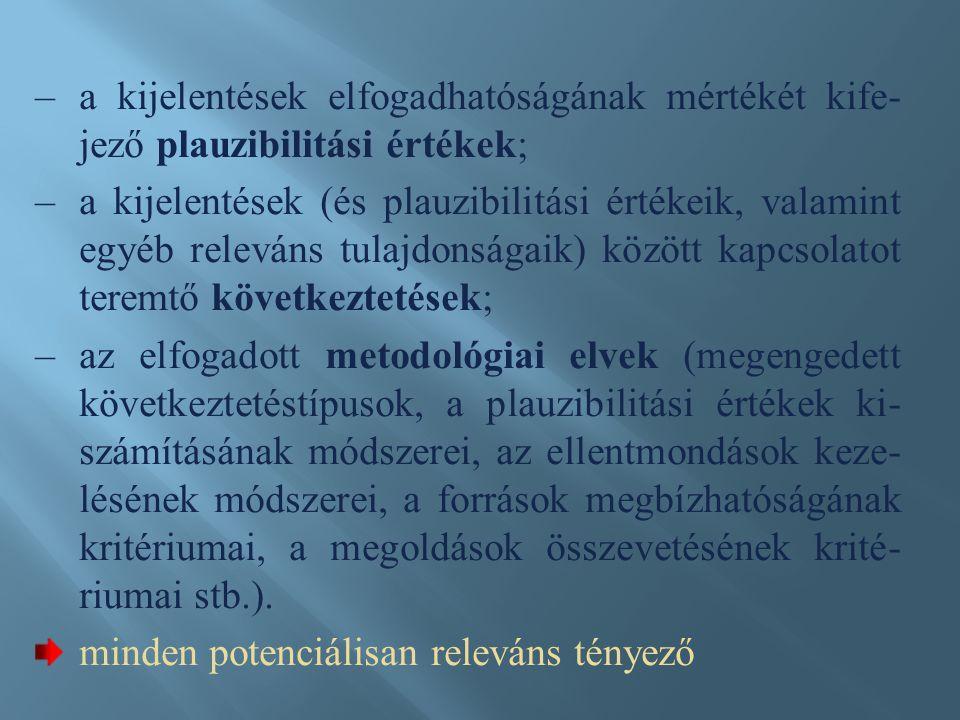 –a kijelentések elfogadhatóságának mértékét kife- jező plauzibilitási értékek; –a kijelentések (és plauzibilitási értékeik, valamint egyéb releváns tulajdonságaik) között kapcsolatot teremtő következtetések; –az elfogadott metodológiai elvek (megengedett következtetéstípusok, a plauzibilitási értékek ki- számításának módszerei, az ellentmondások keze- lésének módszerei, a források megbízhatóságának kritériumai, a megoldások összevetésének krité- riumai stb.).