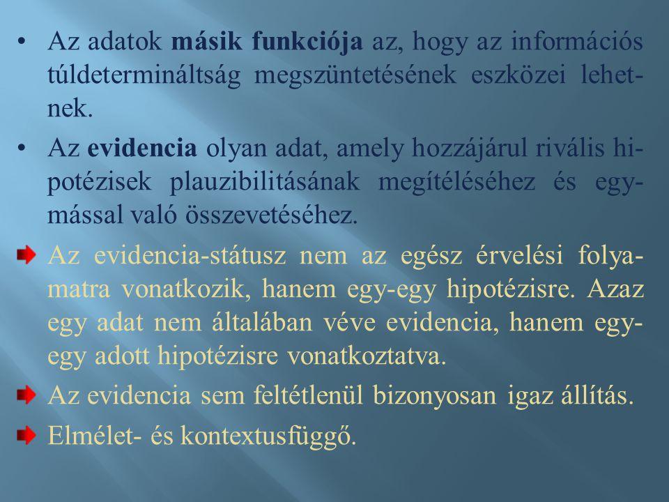 Az adatok másik funkciója az, hogy az információs túldetermináltság megszüntetésének eszközei lehet- nek. Az evidencia olyan adat, amely hozzájárul ri