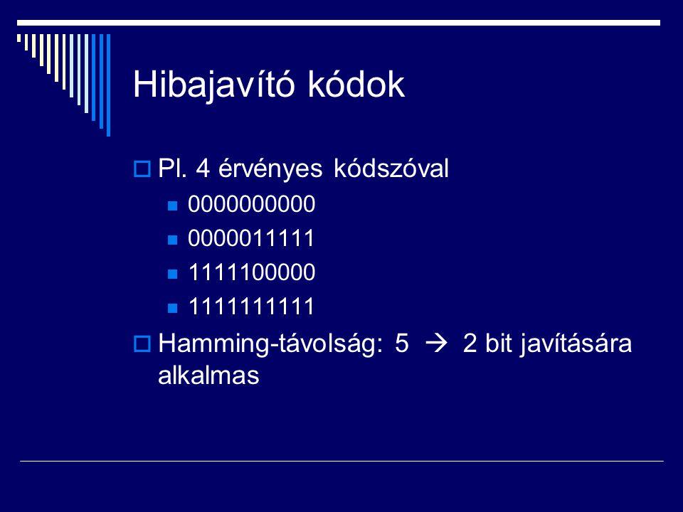 Hibajavító kódok  Pl. 4 érvényes kódszóval 0000000000 0000011111 1111100000 1111111111  Hamming-távolság: 5  2 bit javítására alkalmas