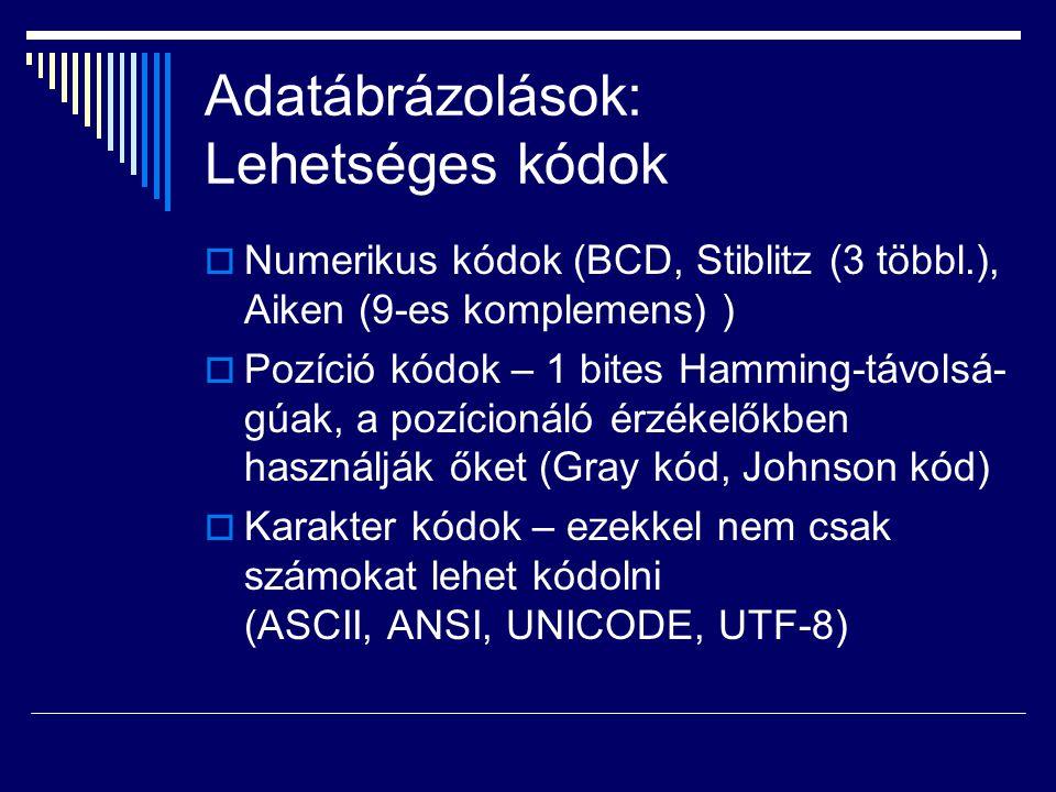 Adatábrázolások: Lehetséges kódok  Numerikus kódok (BCD, Stiblitz (3 többl.), Aiken (9-es komplemens) )  Pozíció kódok – 1 bites Hamming-távolsá- gú
