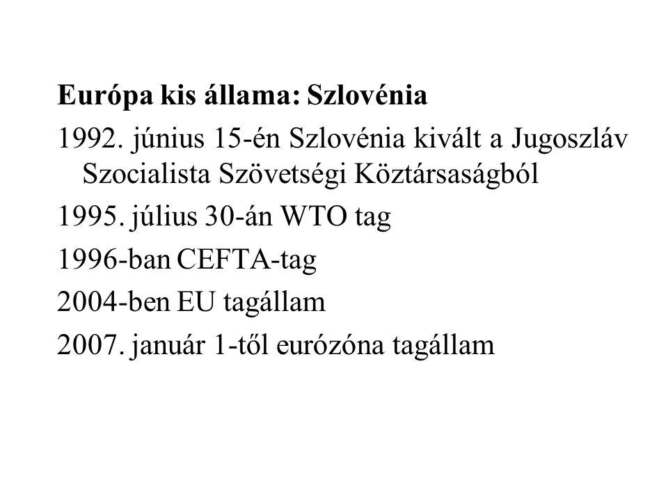 Európa kis állama: Szlovénia 1992.