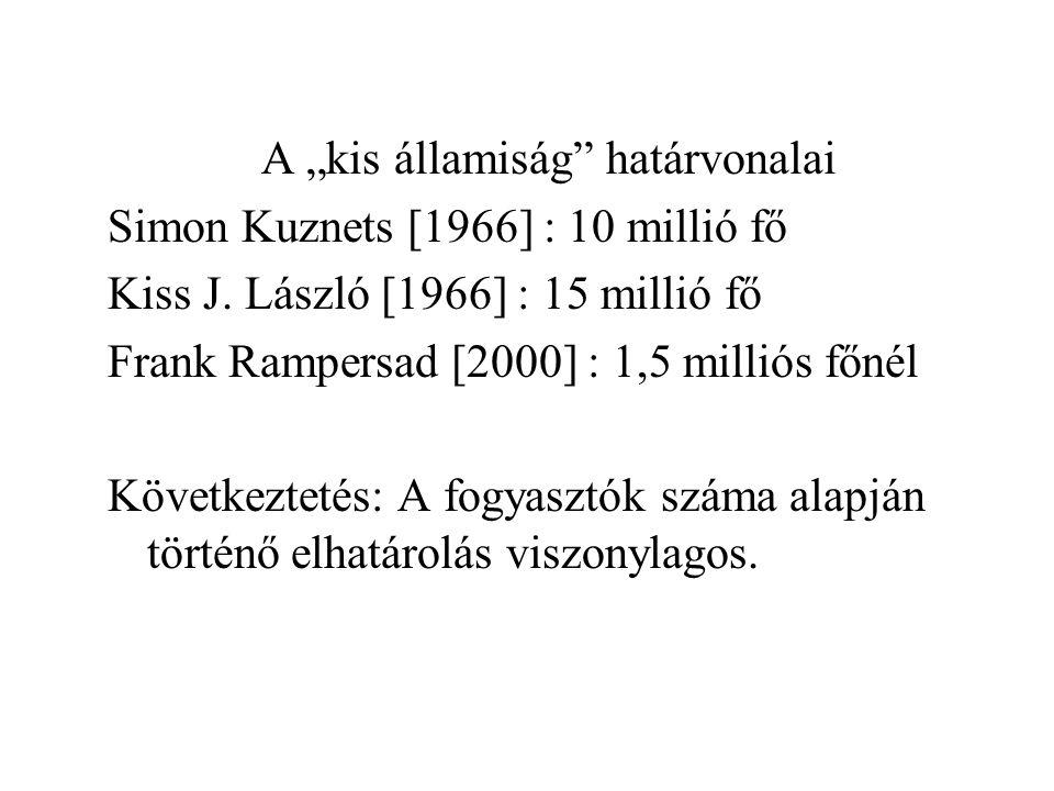 """A """"kis államiság határvonalai Simon Kuznets [1966] : 10 millió fő Kiss J."""