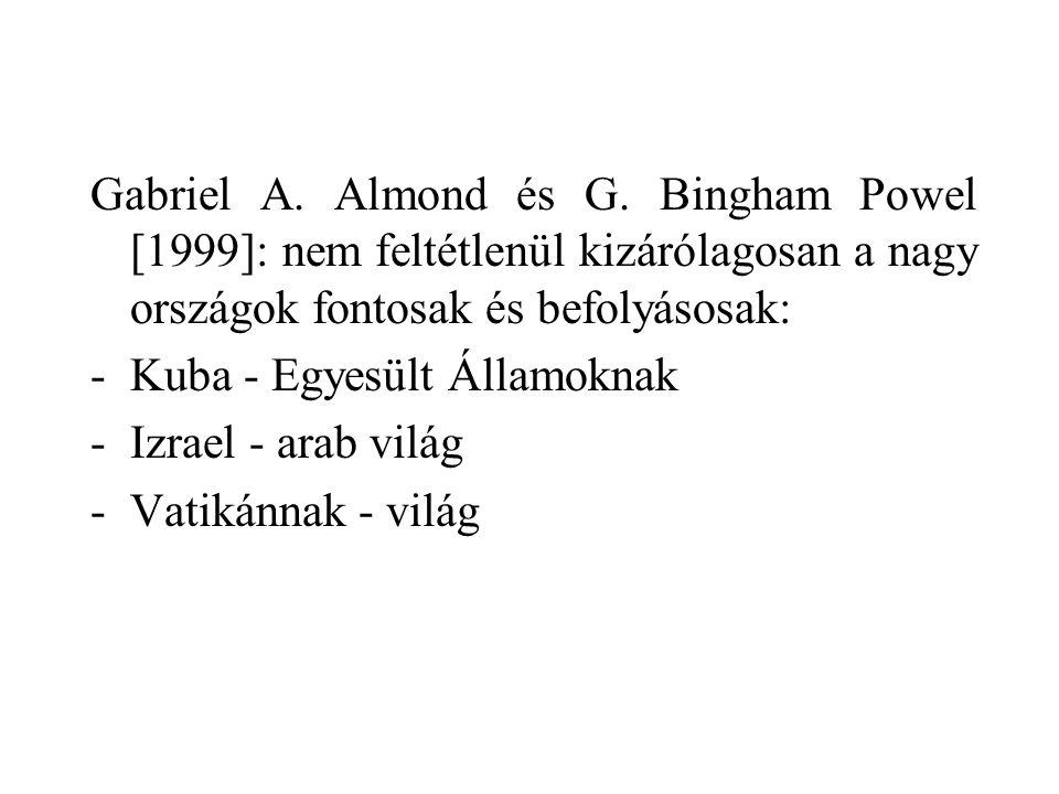 Gabriel A.Almond és G.