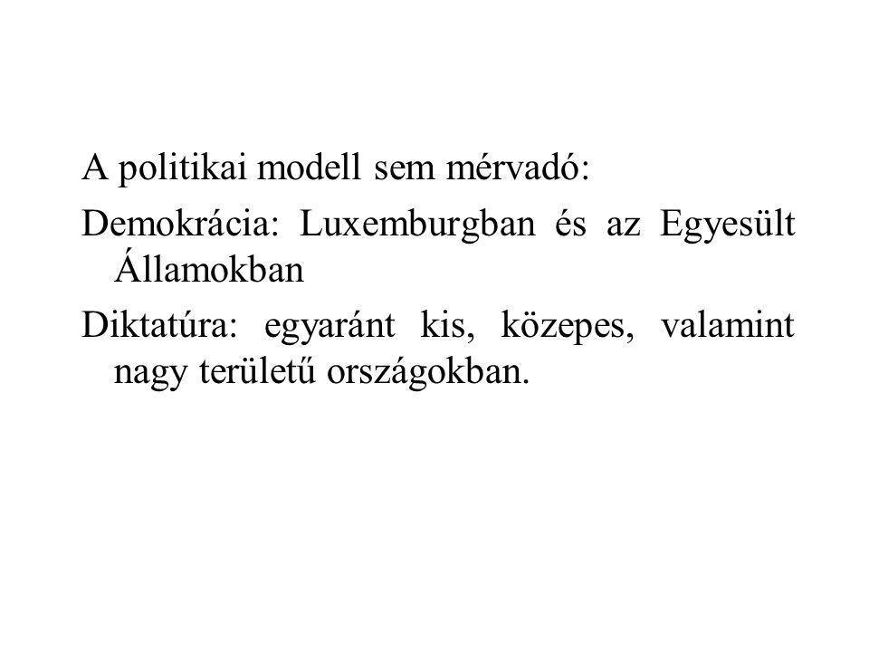 A politikai modell sem mérvadó: Demokrácia: Luxemburgban és az Egyesült Államokban Diktatúra: egyaránt kis, közepes, valamint nagy területű országokban.