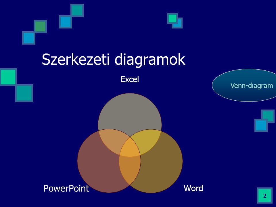 Néhány beszúrható objektum dr. Bujdosó Gyöngyi Kis adalék a PowerPointhoz 2012. június 3.