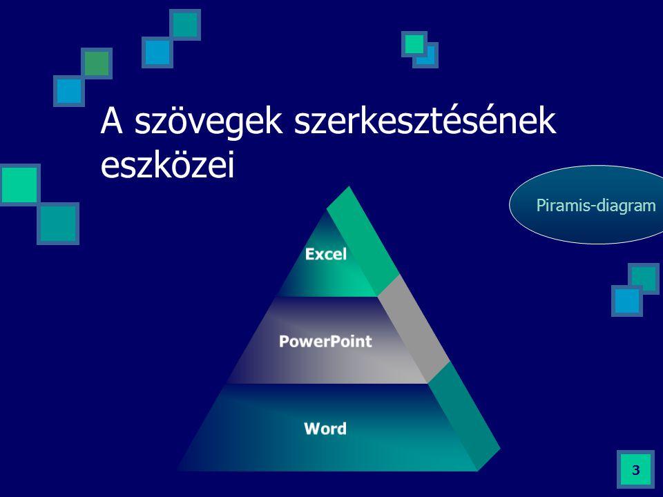 Szerkezeti diagramok Excel WordPowerPoint Venn-diagram 2