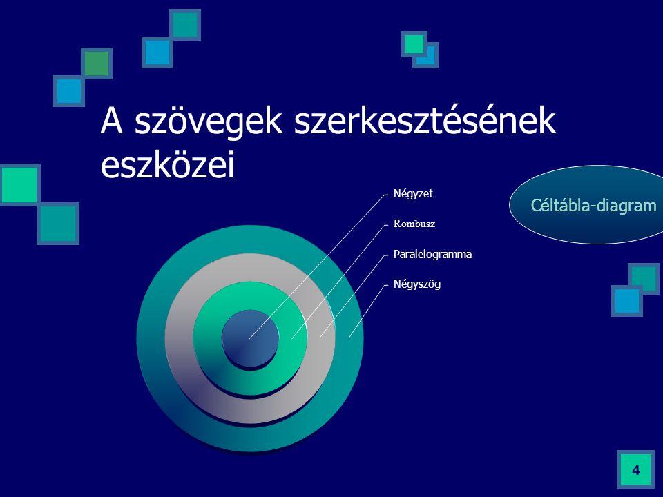 A szövegek szerkesztésének eszközei Excel PowerPoint Word Piramis-diagram 3