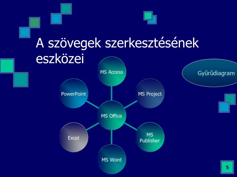 A szövegek szerkesztésének eszközei Négyzet Rombusz Paralelogramma Négyszög Céltábla-diagram 4