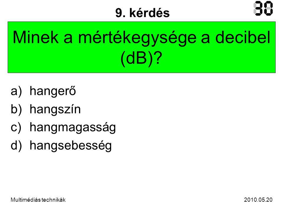 2010.05.20Multimédiás technikák 20.kérdés Melyik programmal nem szerkeszthetünk weblapot.