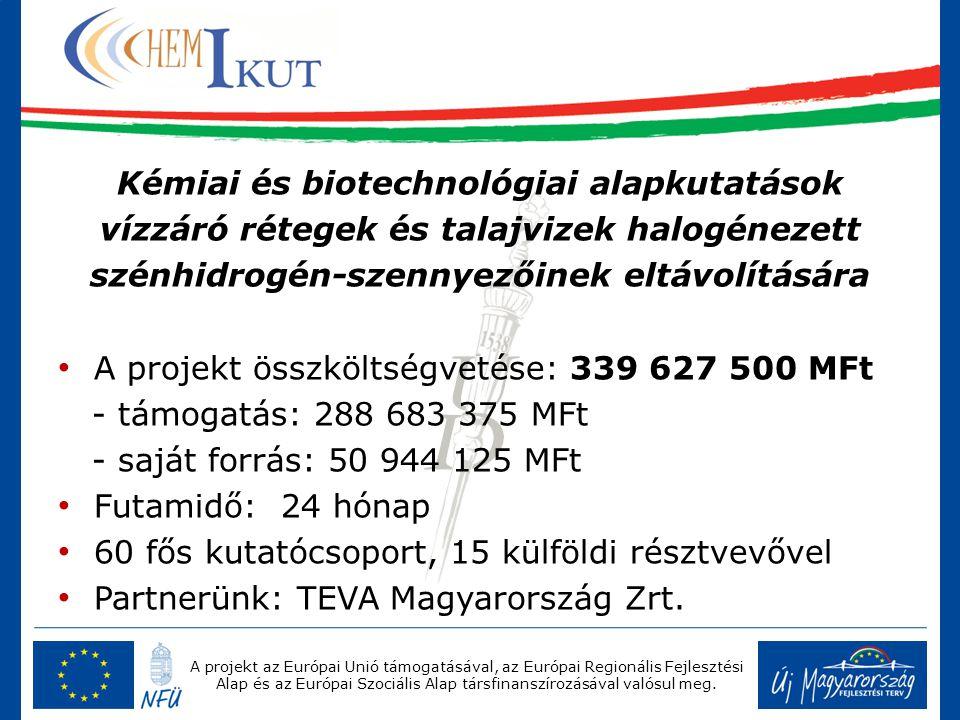 A projekt az Európai Unió támogatásával, az Európai Regionális Fejlesztési Alap és az Európai Szociális Alap társfinanszírozásával valósul meg. Kémiai