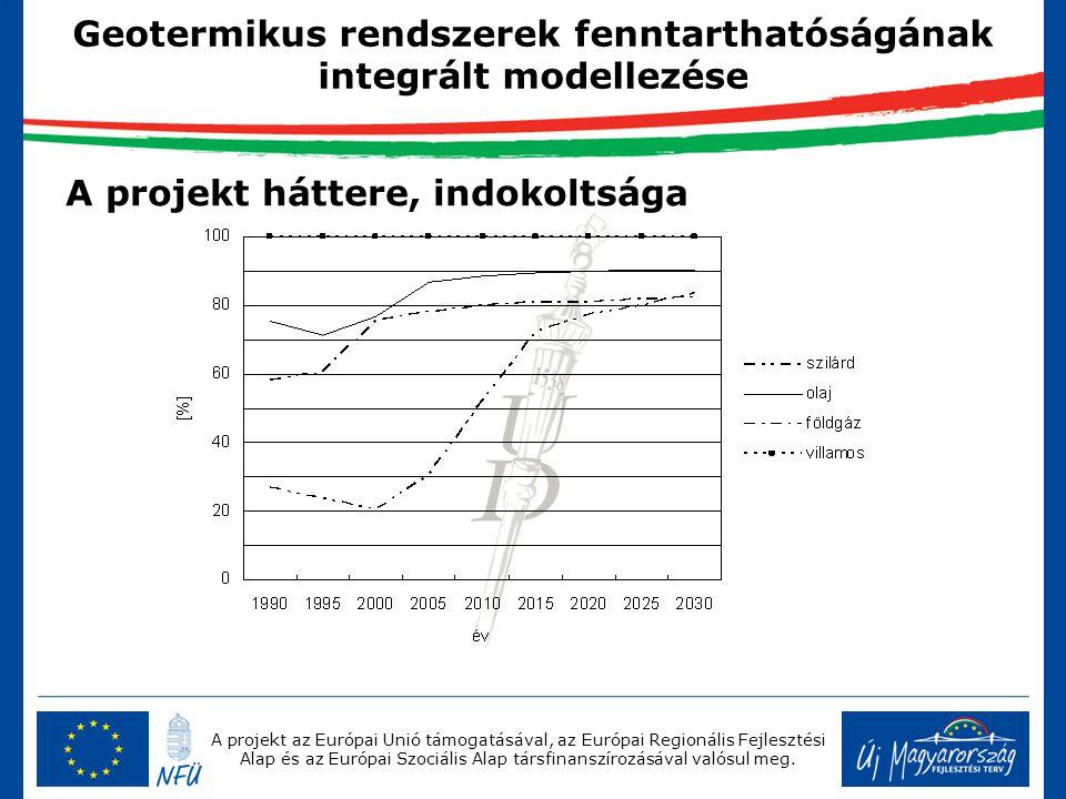 Az inzulin rezisztencia és cukorbetegség kezelésének farmakológiai lehetőségei TÁMOP-4.2.2-08/1-2008-0014