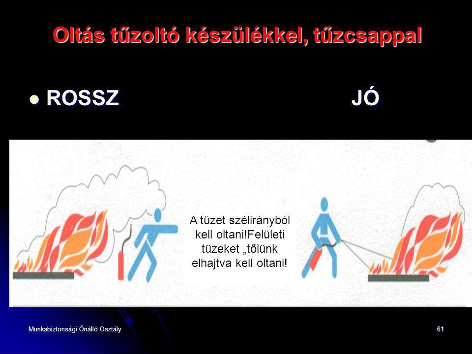 """Munkabiztonsági Önálló Osztály61 Oltás tűzoltó készülékkel, tűzcsappal ROSSZ JÓ ROSSZ JÓ A tüzet szélirányból kell oltani!Felületi tüzeket """"tőlünk elh"""