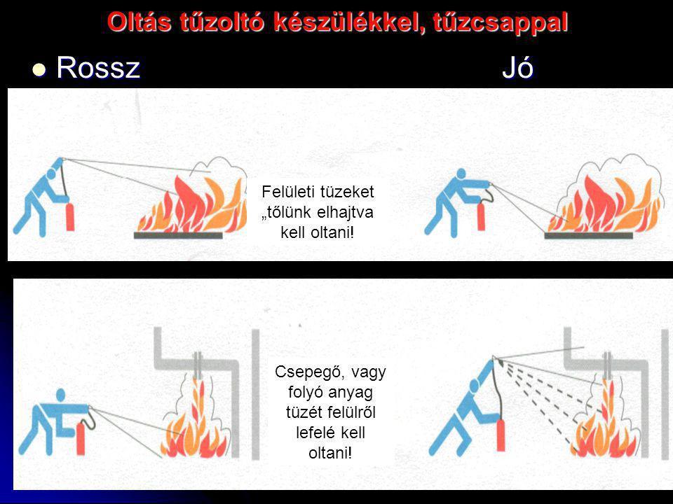 """Munkabiztonsági Önálló Osztály62 Oltás tűzoltó készülékkel, tűzcsappal RosszJó RosszJó Felületi tüzeket """"tőlünk elhajtva kell oltani! Csepegő, vagy fo"""