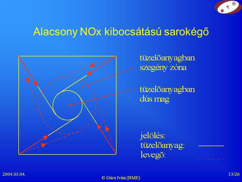 2004.03.04. © Gács Iván (BME) 13/26 Alacsony NOx kibocsátású sarokégő