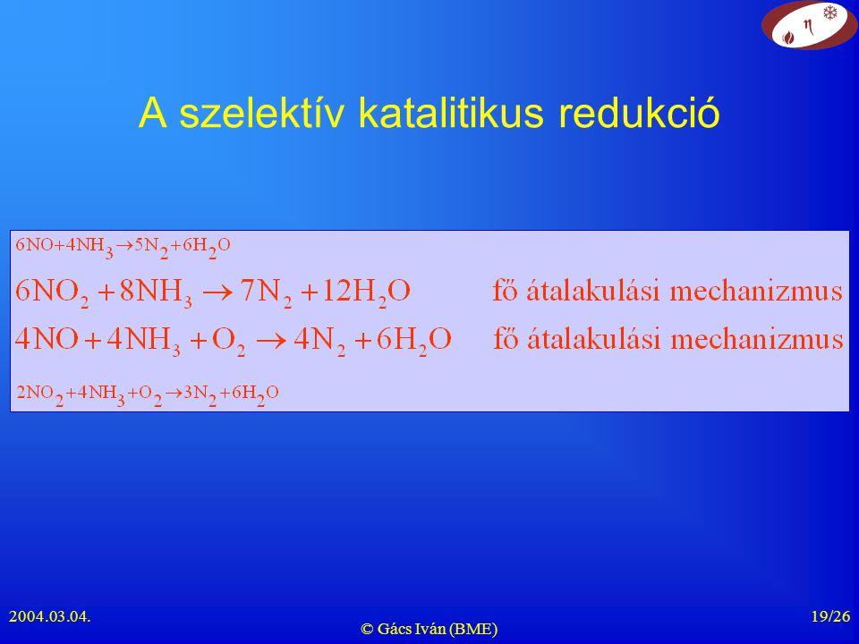 2004.03.04. © Gács Iván (BME) 19/26 A szelektív katalitikus redukció