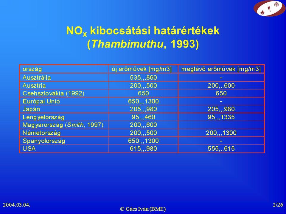 2004.03.04. © Gács Iván (BME) 2/26 NO x kibocsátási határértékek (Thambimuthu, 1993)