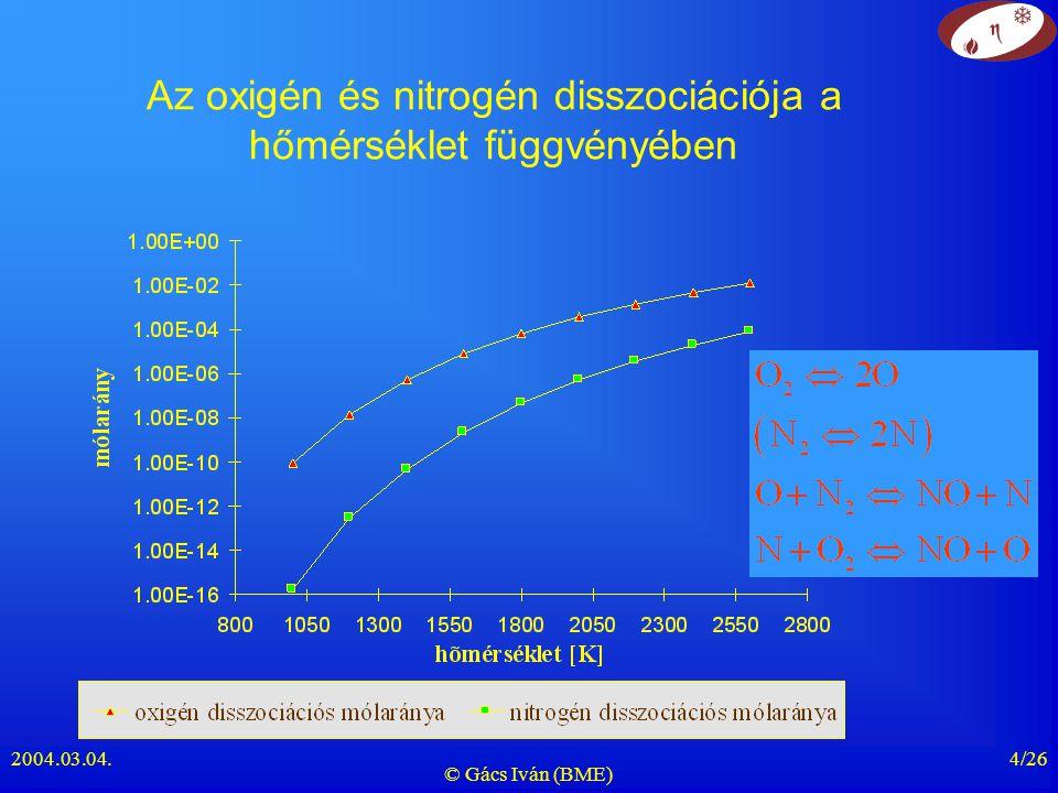 2004.03.04. © Gács Iván (BME) 4/26 Az oxigén és nitrogén disszociációja a hőmérséklet függvényében