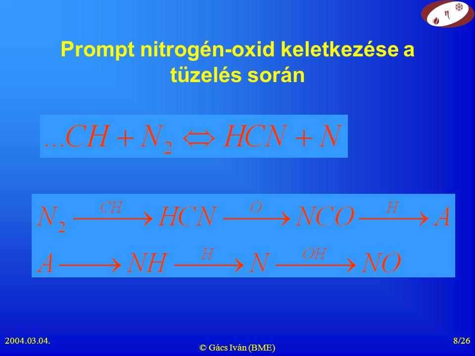 2004.03.04. © Gács Iván (BME) 8/26 Prompt nitrogén-oxid keletkezése a tüzelés során