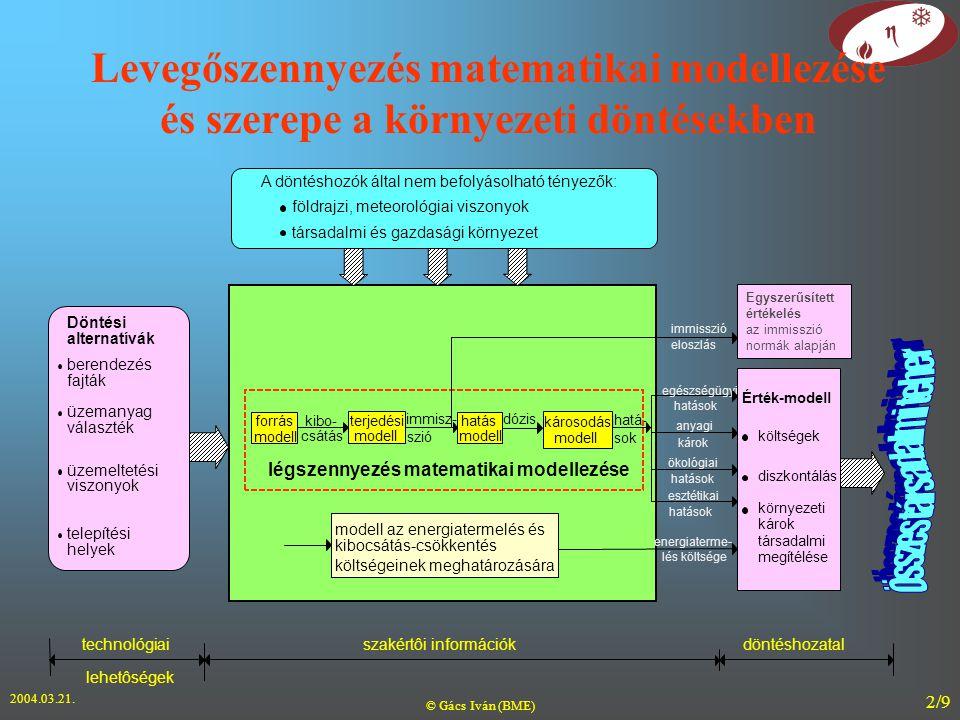 2004.03.21. © Gács Iván (BME) 2/9 Levegőszennyezés matematikai modellezése és szerepe a környezeti döntésekben A döntéshozók által nem befolyásolható