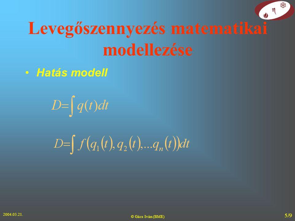 2004.03.21. © Gács Iván (BME) 5/9 Levegőszennyezés matematikai modellezése Hatás modell