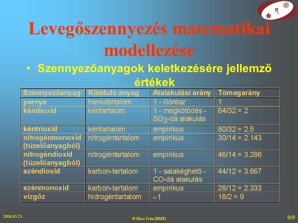 2004.03.21. © Gács Iván (BME) 9/9 Levegőszennyezés matematikai modellezése Szennyezőanyagok keletkezésére jellemző értékek