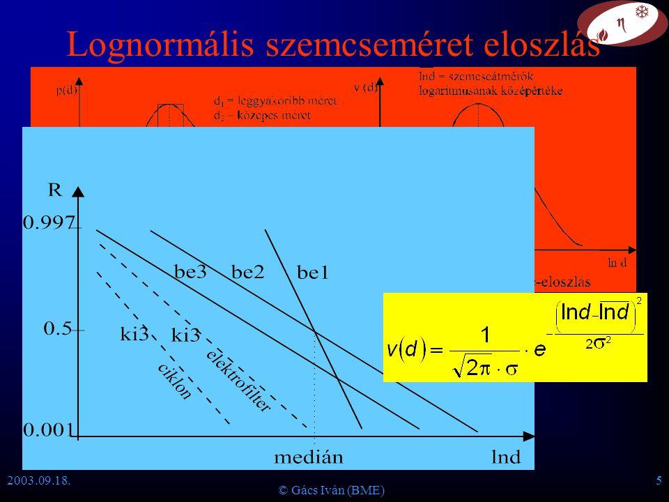 2003.09.18. © Gács Iván (BME) 6 Frakció és összes leválasztási fok