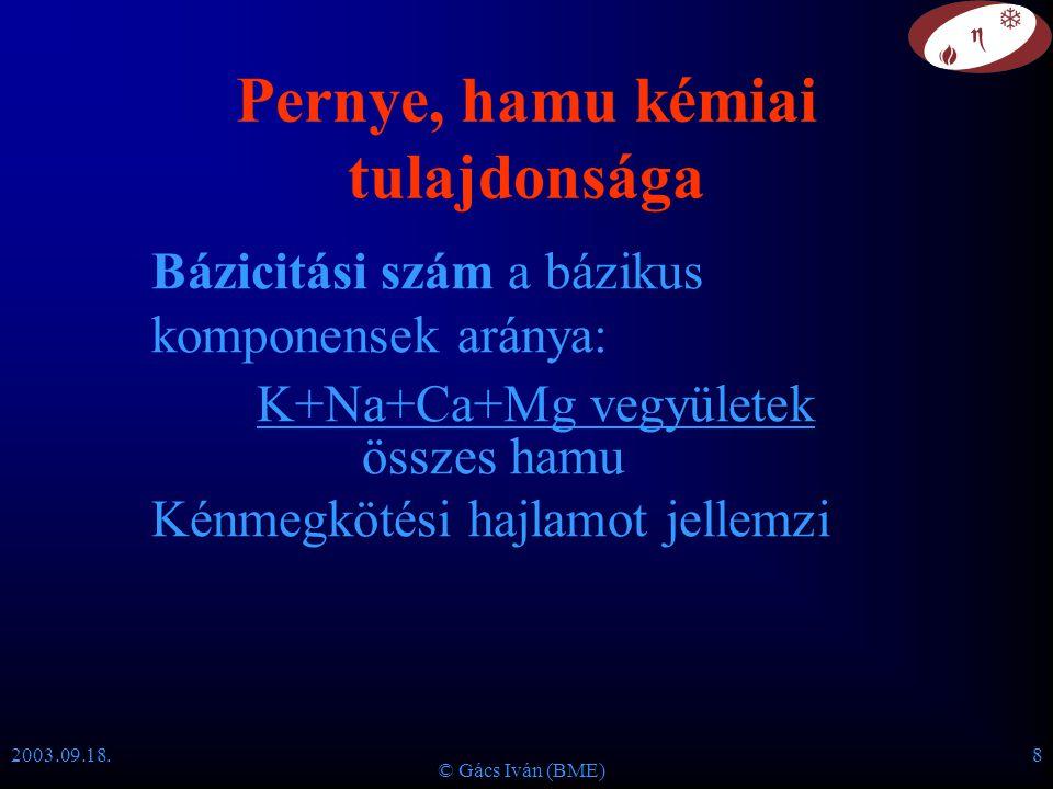 2003.09.18. © Gács Iván (BME) 8 Pernye, hamu kémiai tulajdonsága Bázicitási szám a bázikus komponensek aránya: K+Na+Ca+Mg vegyületek összes hamu Kénme