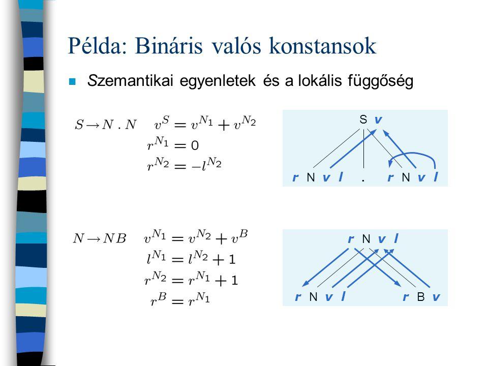 Példa: Bináris valós konstansok n Környezetfüggetlen nyelvtan: n Attribútumok rendszere:
