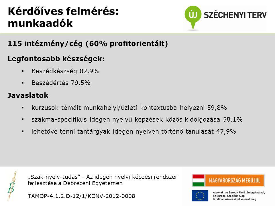 """Nyitó rendezvény TÁMOP-4.1.2.D-12/1/KONV-2012-0008 115 intézmény/cég (60% profitorientált) Legfontosabb készségek:  Beszédkészség 82,9%  Beszédértés 79,5% Javaslatok  kurzusok témáit munkahelyi/üzleti kontextusba helyezni 59,8%  szakma-specifikus idegen nyelvű képzések közös kidolgozása 58,1%  lehetővé tenni tantárgyak idegen nyelven történő tanulását 47,9% Kérdőíves felmérés: munkaadók """"Szak-nyelv-tudás – Az idegen nyelvi képzési rendszer fejlesztése a Debreceni Egyetemen TÁMOP-4.1.2.D-12/1/KONV-2012-0008"""