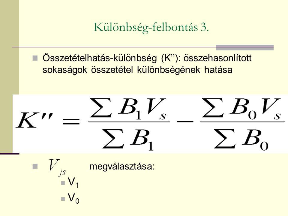 Különbség-felbontás 3. Összetételhatás-különbség (K''): összehasonlított sokaságok összetétel különbségének hatása megválasztása: V 1 V 0