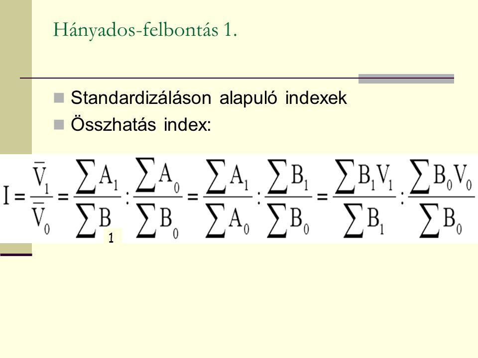 Hányados-felbontás 1. Standardizáláson alapuló indexek Összhatás index: 1