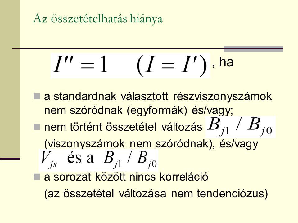 Az összetételhatás hiánya, ha a standardnak választott részviszonyszámok nem szóródnak (egyformák) és/vagy; nem történt összetétel változás (viszonysz