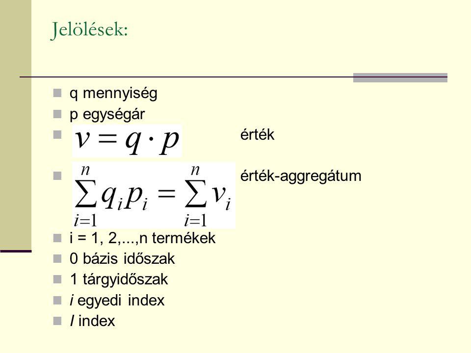 q mennyiség p egységár érték érték-aggregátum i = 1, 2,...,n termékek 0 bázis időszak 1 tárgyidőszak i egyedi index I index Jelölések: